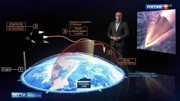 In den westlichen Medien kein Thema: Das russische Fernsehen über neue Hyperschall-Raketen