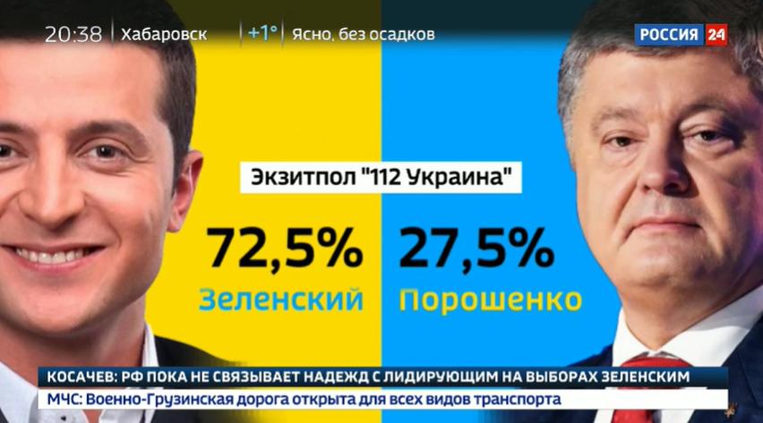 Präsidentschaftswahl Ukraine: Selensky führt, Poroschenko hat Selensky zum Wahlsieg gratuliert