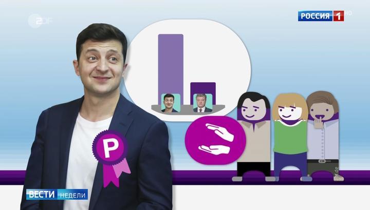 Das russische Fernsehen über das Dilemma der EU: Wie geht es weiter mit der Ukraine?