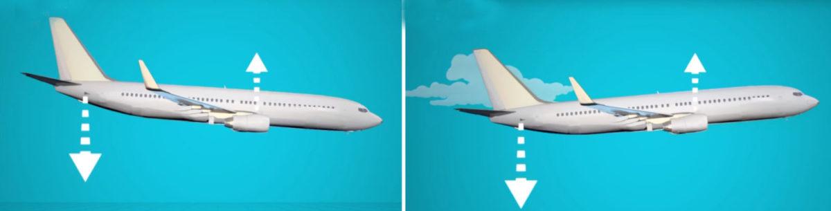 """Boeing 737 MAX: """"Von Clowns unter der Anleitung von Affen konstruiert"""""""