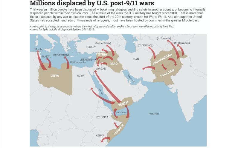 Brown University: US-Kriege haben seit 2001 bis zu 59 Mio. Menschen zu Flüchtlingen gemacht